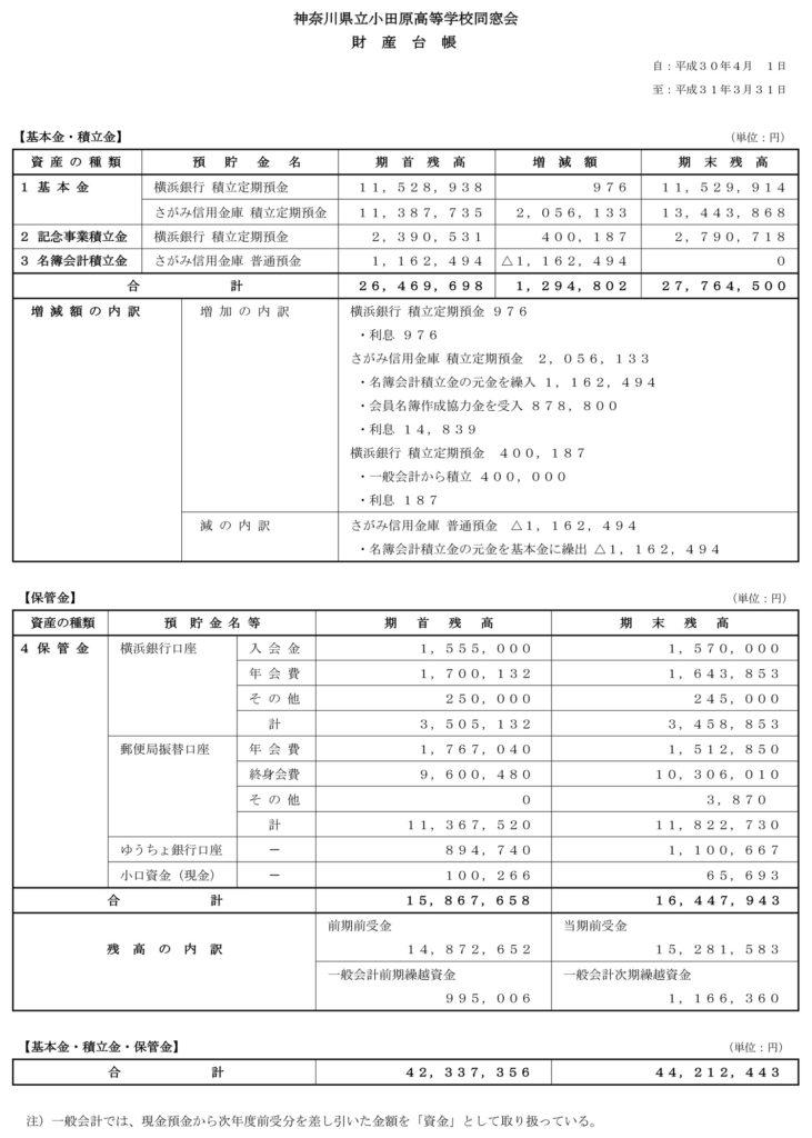 平成30年度 財産台帳