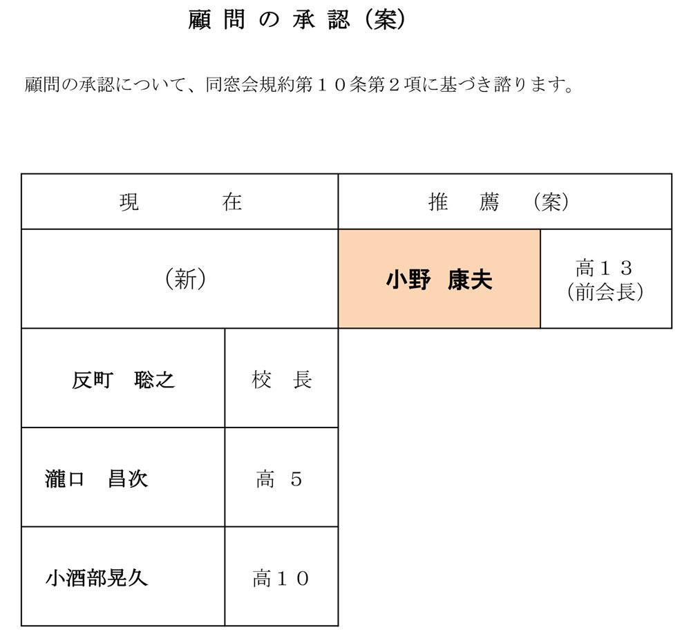 平成29年度同窓会総会 顧問の承認
