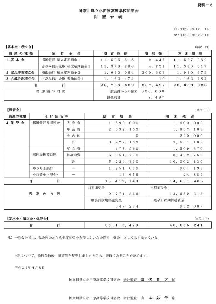 平成28年度 財産台帳