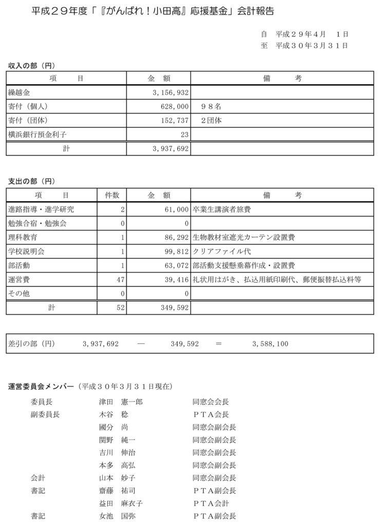 平成29年度 「『がんばれ!小田高』応援基金」会計報告