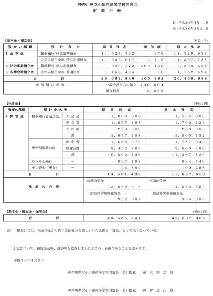 平成29年度 財産台帳